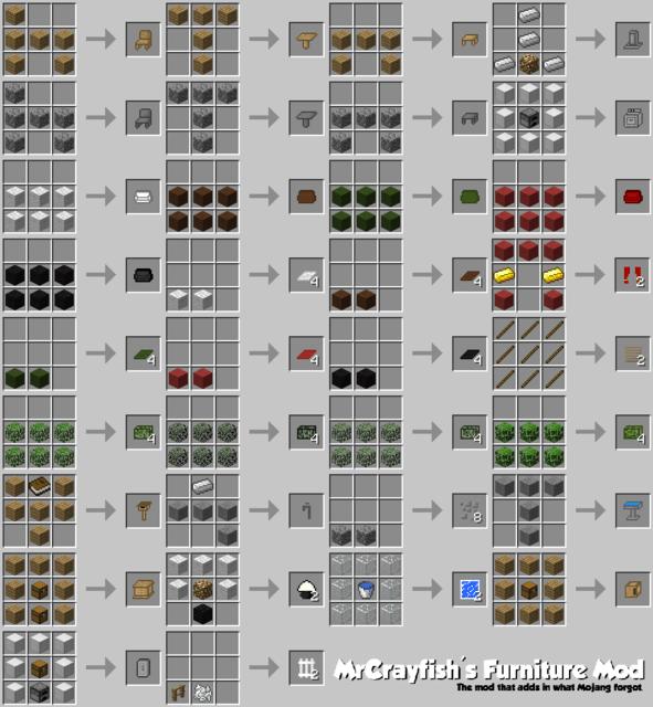 Мод Minecraft — Furniture Mod для 1.8, 1.7.10 / Куча новых разнообразных предметов