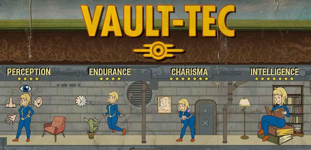 Мод Fallout 4 — Волт-Гёрл вместо Волт-Боя в древе перков